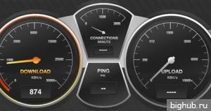 скорость браузеров